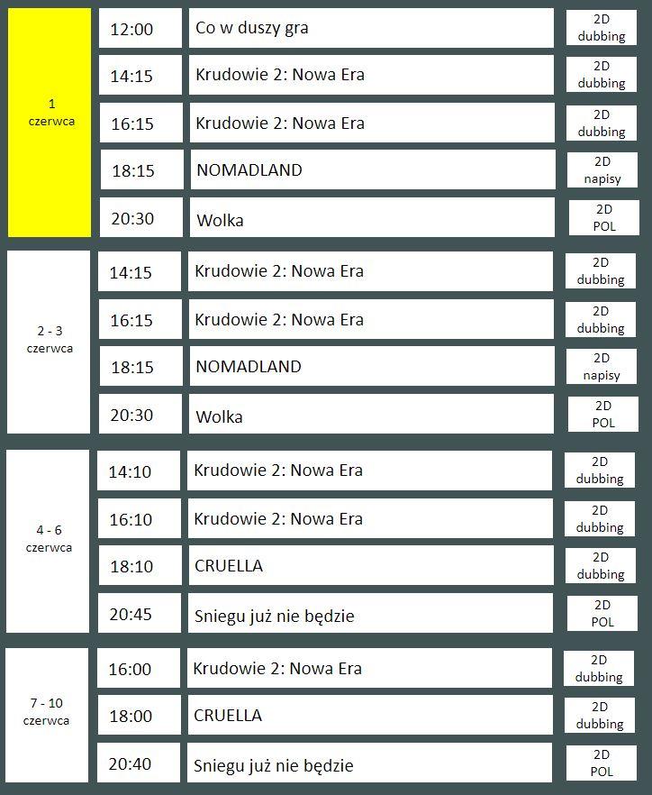 Kino wybrzeże repertuar 01-06-2021